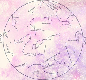 NCGR San Francisco » Building Community Through Astrological